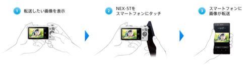 NEX-5T_news003