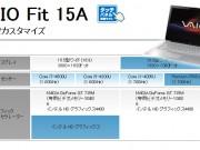 SVF15N1A1J-customize-top